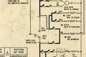 hotpoint aquarius washing machine wiring diagram wiring diagram