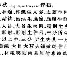 comment devenir prof de cuisine comment devenir professeur en langue chinoise formation études