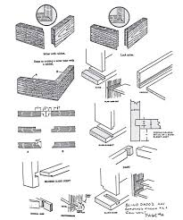 wood joints sketches south hinsdale86 org 2536 3109search by