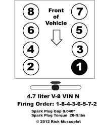 4 7 liter v6 chrysler firing order ricks free auto repair