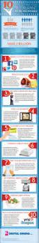 401 best social media management images on pinterest social