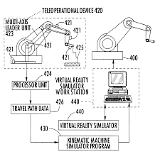 patent us6445964 virtual reality simulation based training of