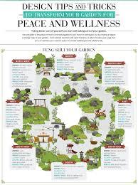 204 best garden planning images on pinterest gardening bright