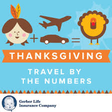 thanksgiving travel tips infographic gerber insurance