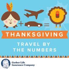 thanksgiving travel tips infographic gerber insurance
