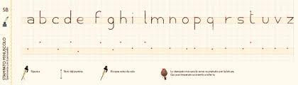 lettere straniere in corsivo maiuscolo e minuscolo italiano in prima con il metodo analogico
