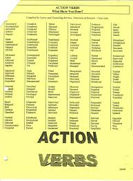 Best Words For Resume Resume Examples Action Verbs For Resumes Examples Power Verbs For