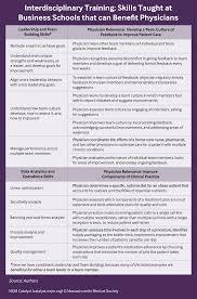 help desk resume examples performa of resume cv dubai resume cv writing tips resume helpdesk procurement specialist
