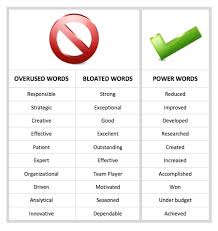 powerful words for resumes best resume collection
