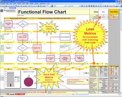 cross functional flowchart template swim lane flowchart