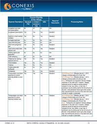 part i section 213 medical dental etc expenses rev expenses guide for fsa hra and commuter benefits pdf
