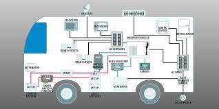 simple rv wiring diagram car dolly wiring diagram u2022 edmiracle co