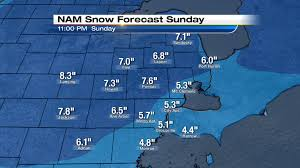 weekend snow storm timeline for metro detroit