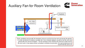 best way to cool a room with fans 3 remote applications