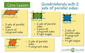 identify quadrilaterals based on attributes learnzillion