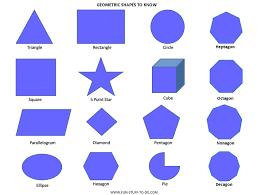 shape space landscapes lessons tes teach