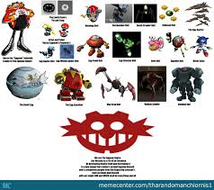 Eggman Meme - the eggman empire by tharandomanchiornis1 meme center