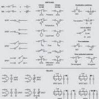 european wiring diagram symbols yondo tech