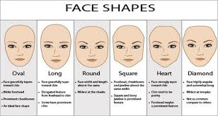 you should know your face shape before getting a haircut u2022 metdaan