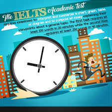 sample essays for ielts general training time management essays ielts review center in makati time ielts review center in makati time management tips for the ielts on the other hand the essay on obesity