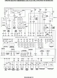 jeep liberty 3 7 hvac wiring diagram dolgular