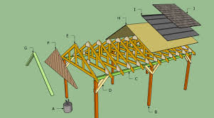 Rv Storage Plans Building A Flat Roof Carport Carports Pinterest Flat Roof