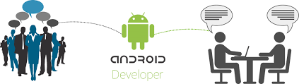 developer android android developer in chandigarh