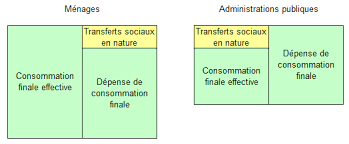 nature et d ouverte si e social séquence simplifiée des comptes