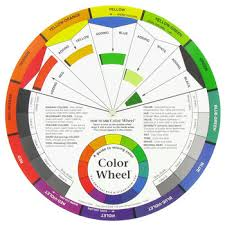 artist u0027s color wheel u0026 mixing guide hobby lobby 22350