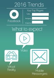 2016 social media trends a glimpse into the crystal ball social