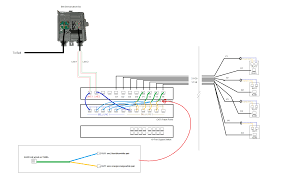 wiring telephone and data on the same patch panel