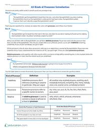 all kinds of pronouns introduction worksheet education com