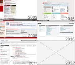 dexign futures u2013 adella guo u2013 medium