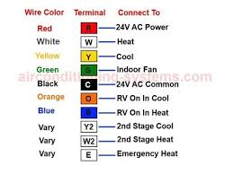 heat pump thermostat wiring diagram with 8 wire thermostat wiring
