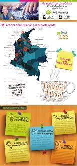 colombia libro de lectura grado 6 santillana plus contenidos digitales educativos