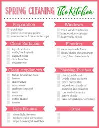Commercial Kitchen Cleaning Checklist by Kitchen Spring Cleaning Checklist Clean And Scentsible