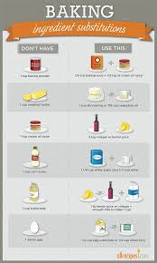 Substitution For Cottage Cheese by Common Ingredient Substitutions Infographic Allrecipes Dish