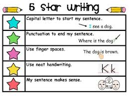 5 star writing in kindergarten by under the alphabet tree tpt