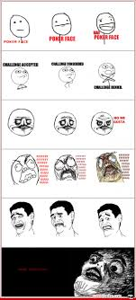 Rage Comic Memes - evolution rage comic meme win pinterest rage comics