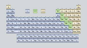 Nonmetals In The Periodic Table What Are The Parts Of The Periodic Table