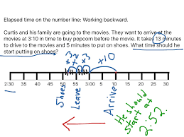 elapsed time on a number line working backward math elementary