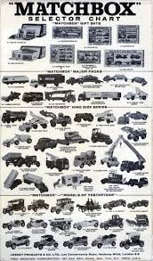 zobic dumper truck trucks for 267 best matchbox toys images on pinterest matchbox cars
