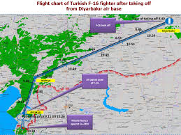 Map Of Syria And Turkey by Commander In Chief Of The Russian Aerospace Forces Presents Facts
