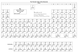Periodic Table With Key Periodic Tables Of The Elements In Continental English Language
