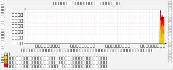 rrdtool showing squares instead of letters in graphs shami u0027s blog