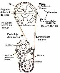 2000 hyundai accent timing belt hyundai accent 1 3 1997 auto images and specification