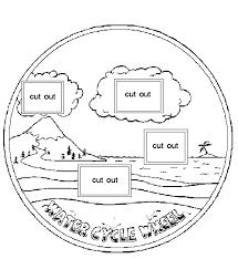 Water Cycle Worksheet Pdf Water Cycle Wheel Printout Week 2 Sonlight A