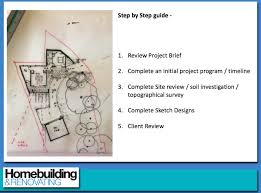 Your Home Design Ltd Reviews Home Design A Step By Step Guide To Designing Your Dream Home Pt 3