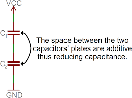 Area Formula by Symbols Enchanting Series And Parallel Circuits Capacitors