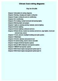 citroen xsara wiring diagrams geekgreek com by carole turk pdf